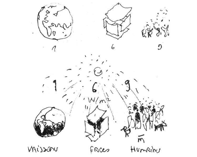 Cycle Up schéma expliquant les faces de 169 architecture